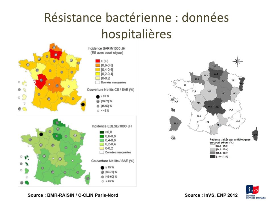 Résistance bactérienne : données hospitalières