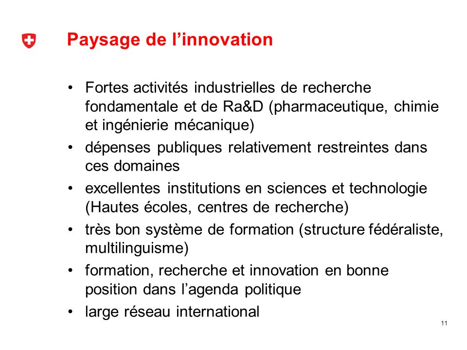 Paysage de l'innovation