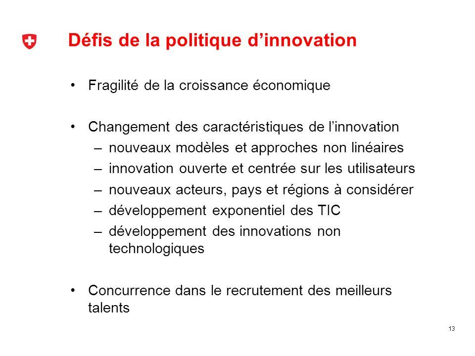 Défis de la politique d'innovation