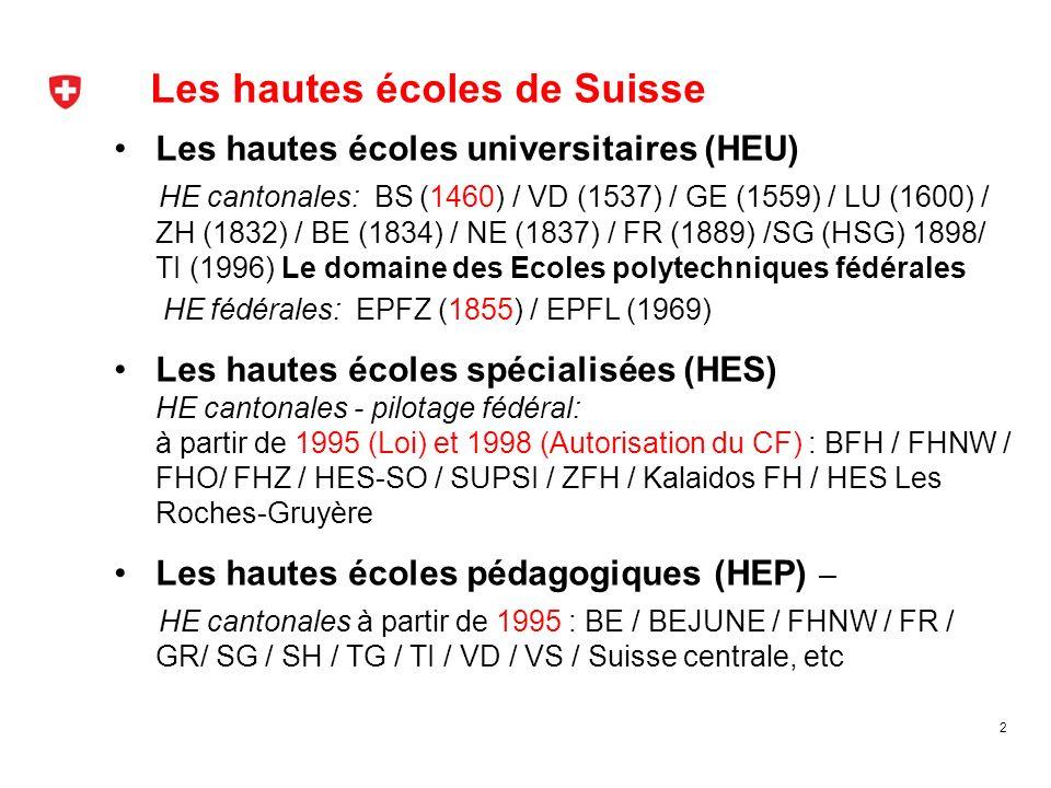 Les hautes écoles de Suisse