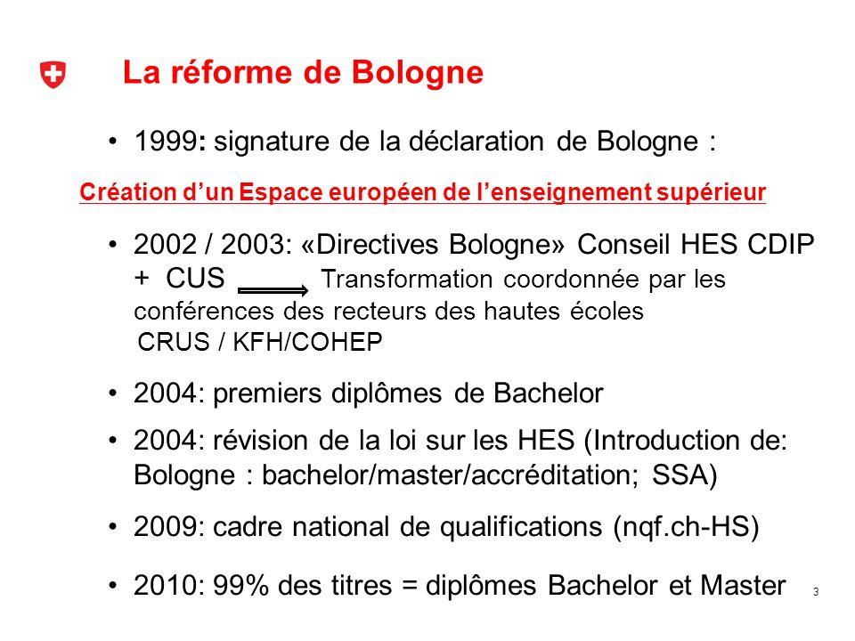 La réforme de Bologne 1999: signature de la déclaration de Bologne :