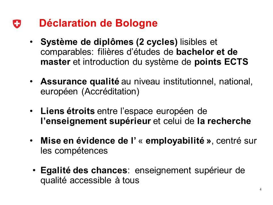 Déclaration de Bologne