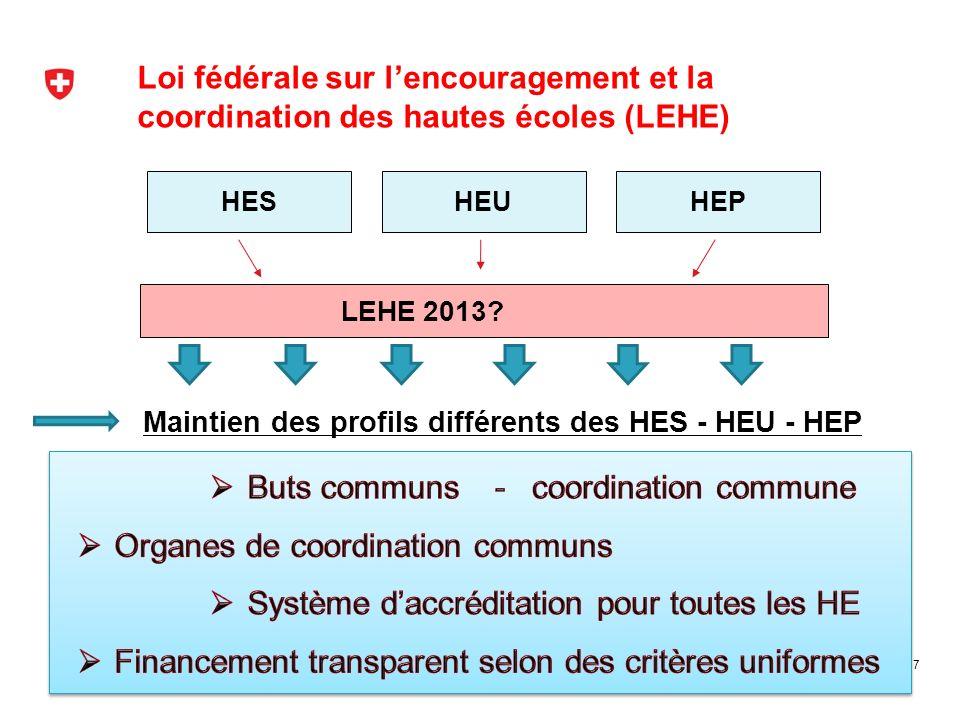 Buts communs - coordination commune Organes de coordination communs
