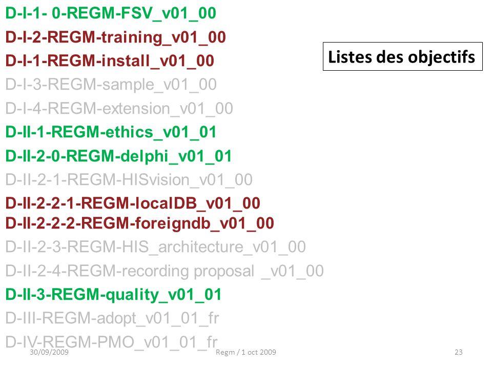 Listes des objectifs D-I-1- 0-REGM-FSV_v01_00