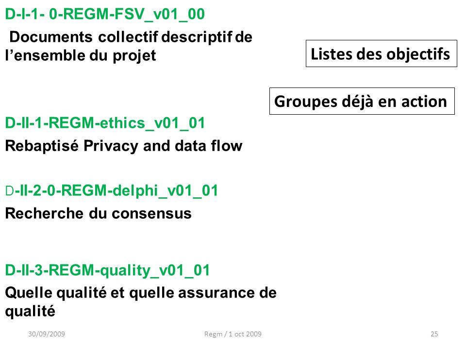 Listes des objectifs Groupes déjà en action D-I-1- 0-REGM-FSV_v01_00