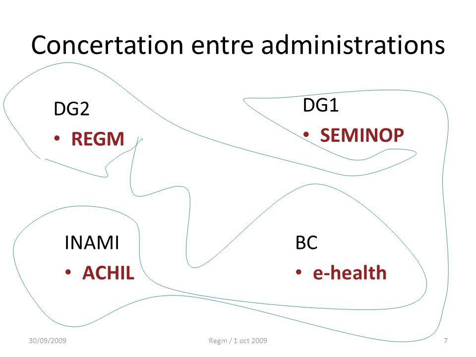 Concertation entre administrations