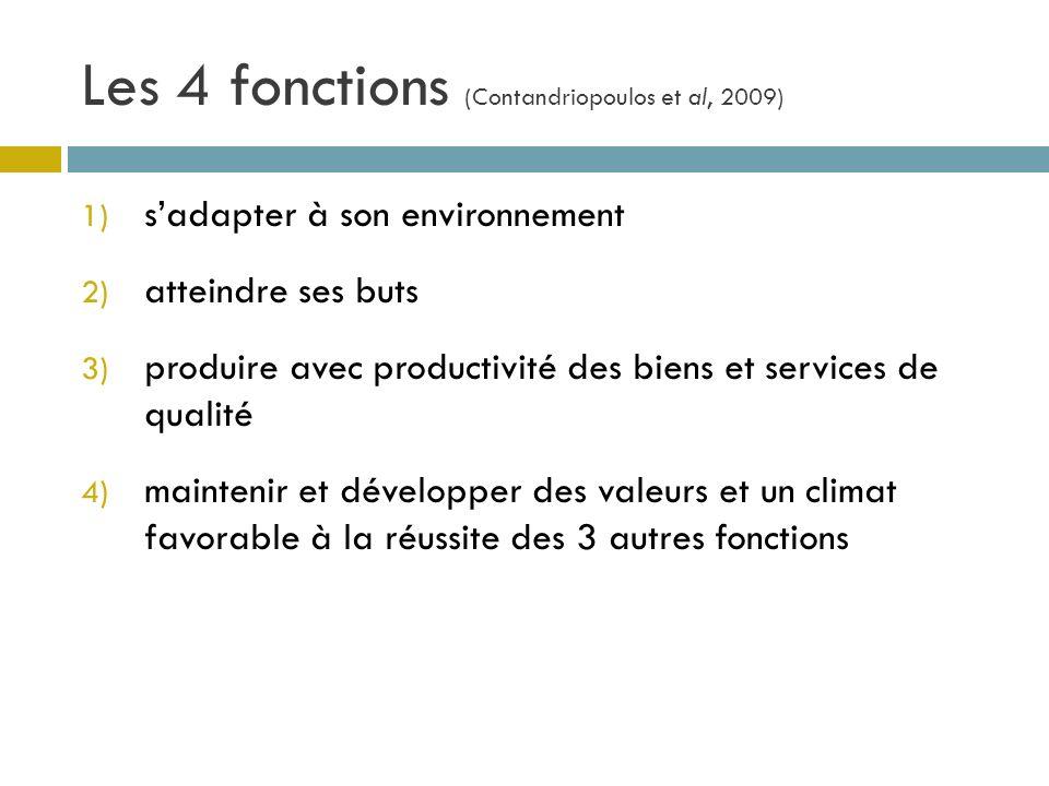Les 4 fonctions (Contandriopoulos et al, 2009)