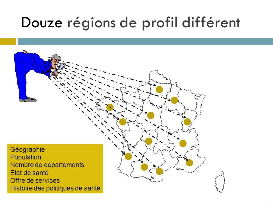 Douze régions de profil différent
