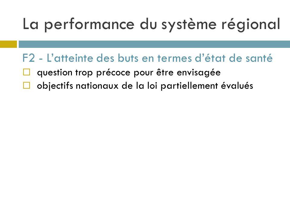 La performance du système régional