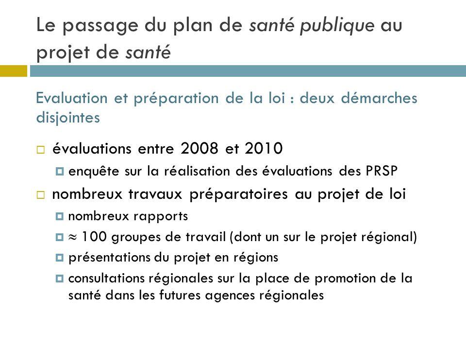 Le passage du plan de santé publique au projet de santé