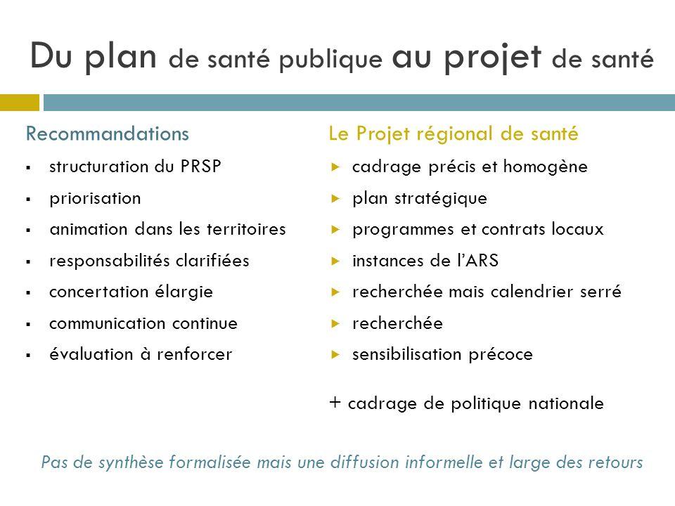 Du plan de santé publique au projet de santé