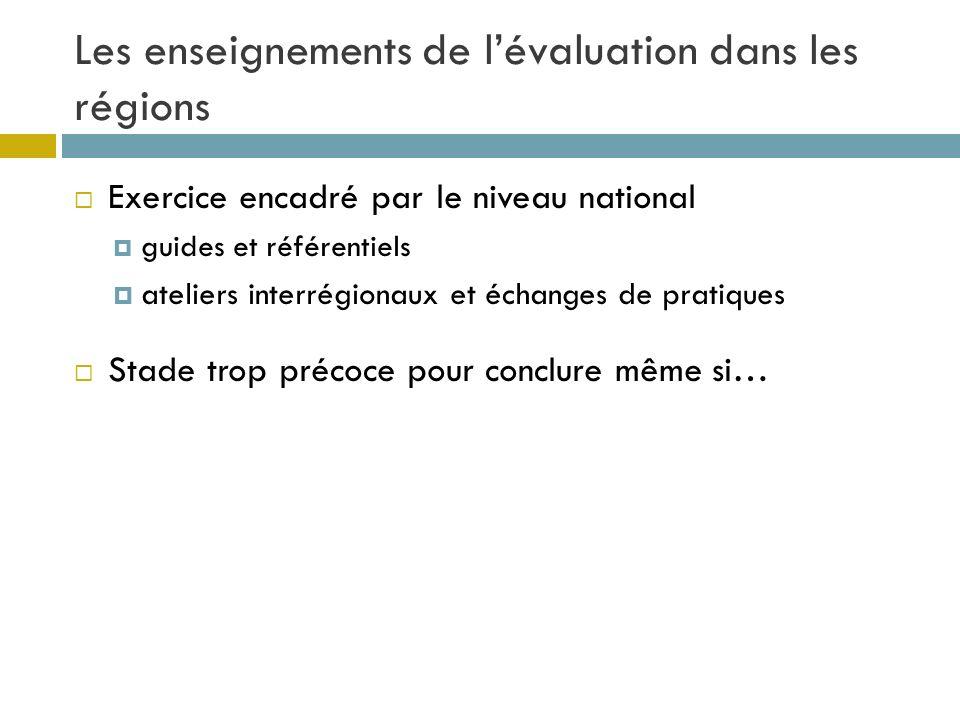 Les enseignements de l'évaluation dans les régions