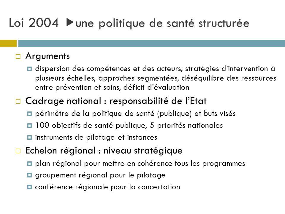Loi 2004 une politique de santé structurée