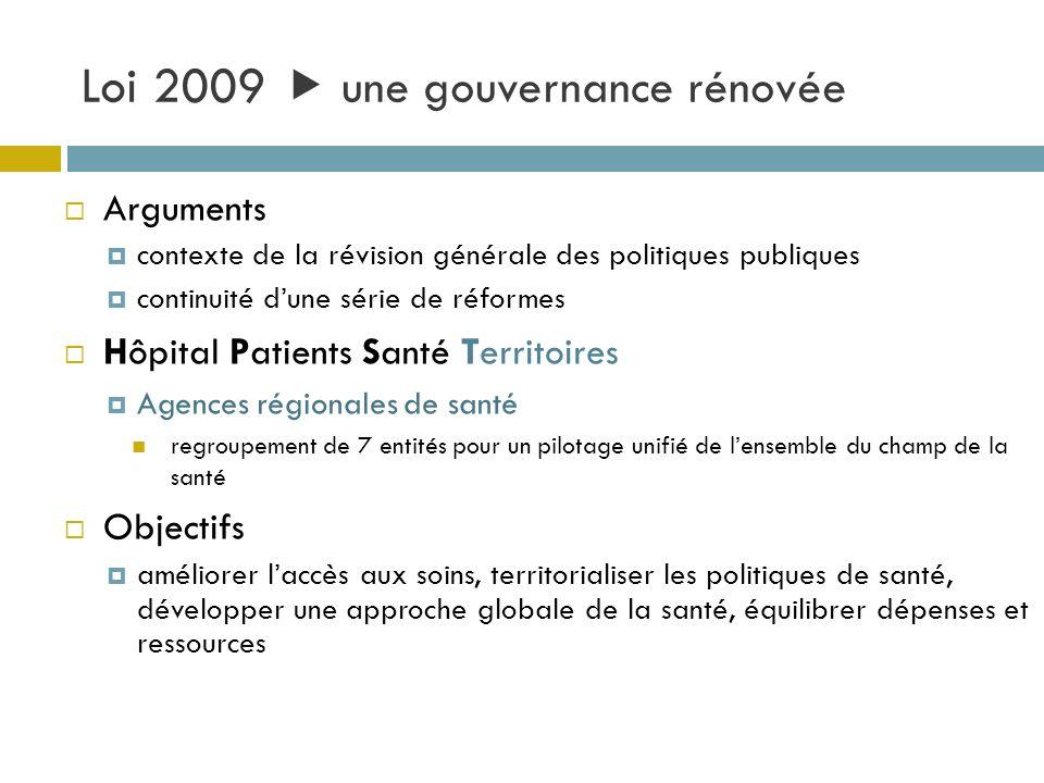 Loi 2009  une gouvernance rénovée