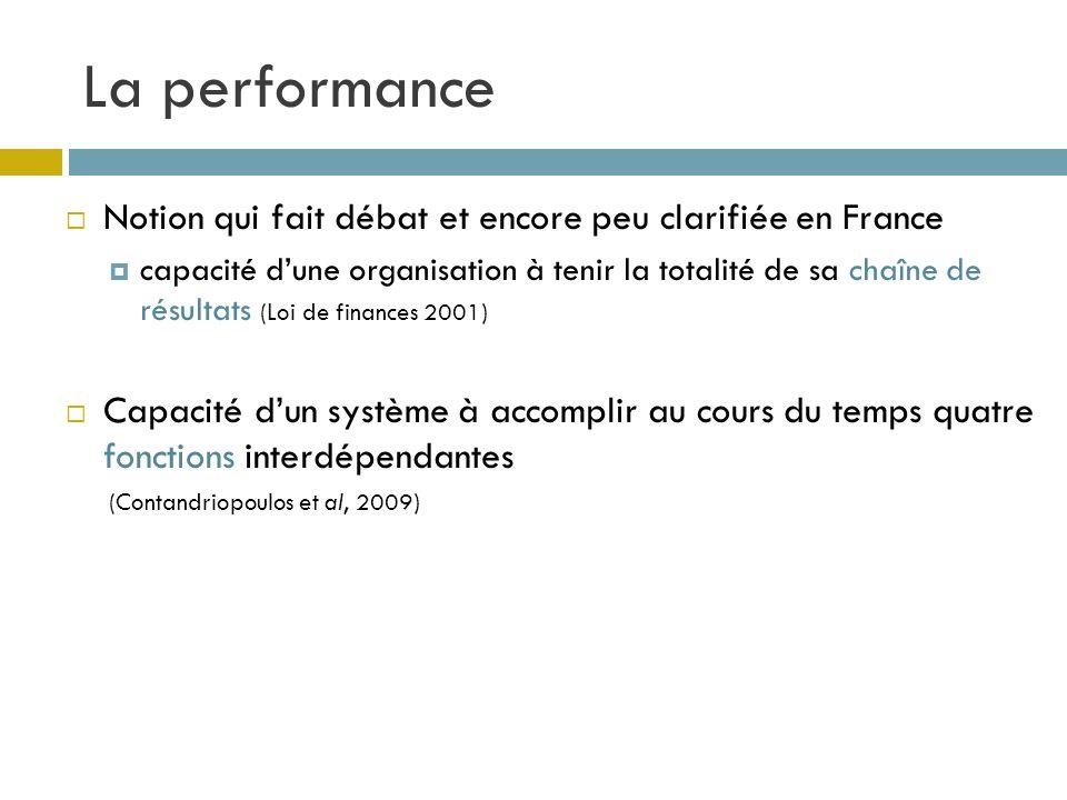La performance Notion qui fait débat et encore peu clarifiée en France