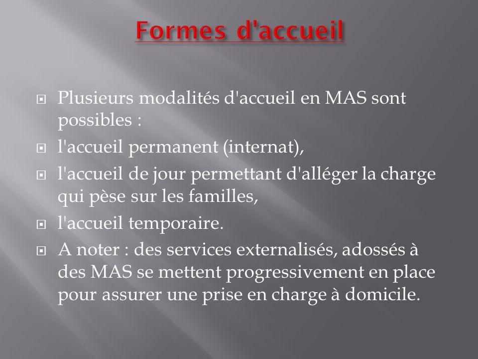 Formes d accueil Plusieurs modalités d accueil en MAS sont possibles :