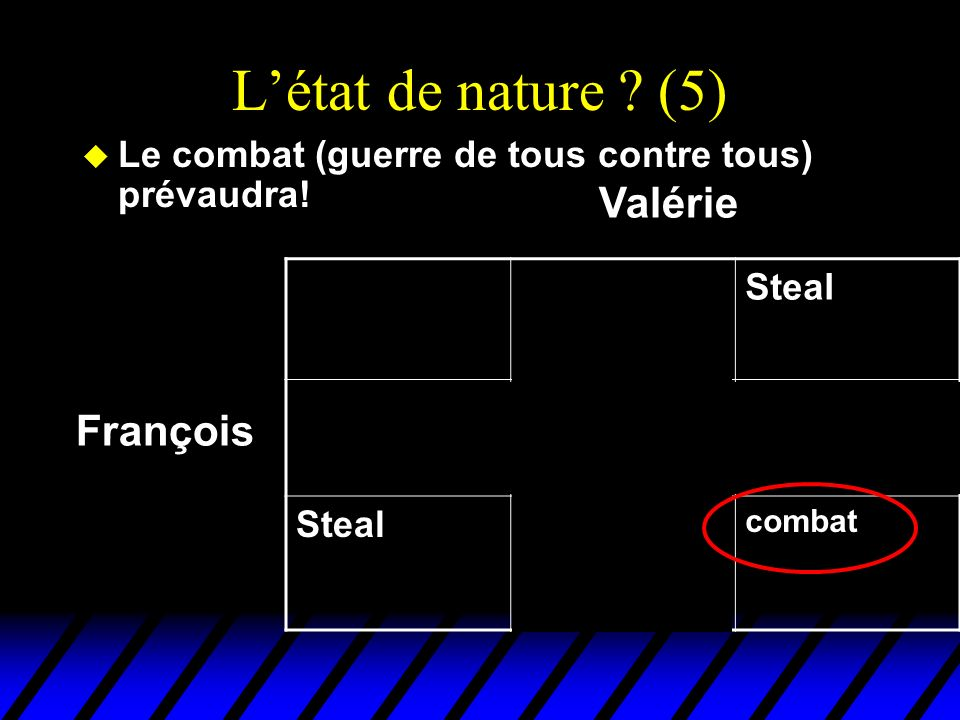 L'état de nature (5) Valérie François