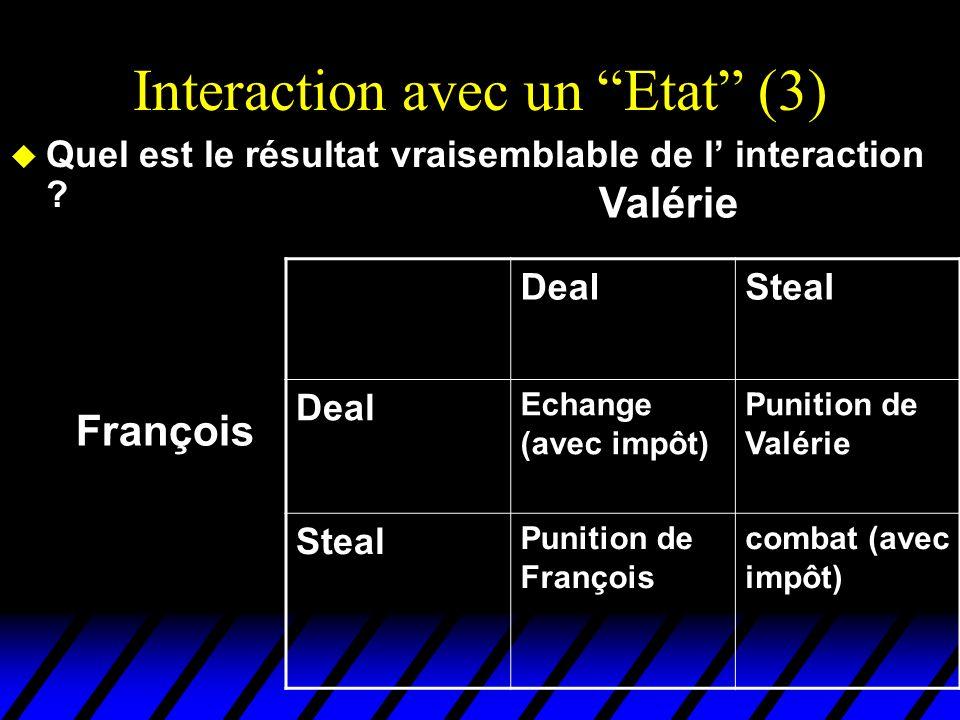 Interaction avec un Etat (3)