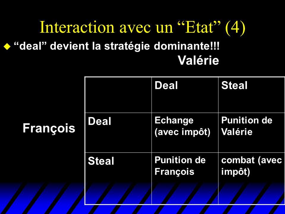 Interaction avec un Etat (4)