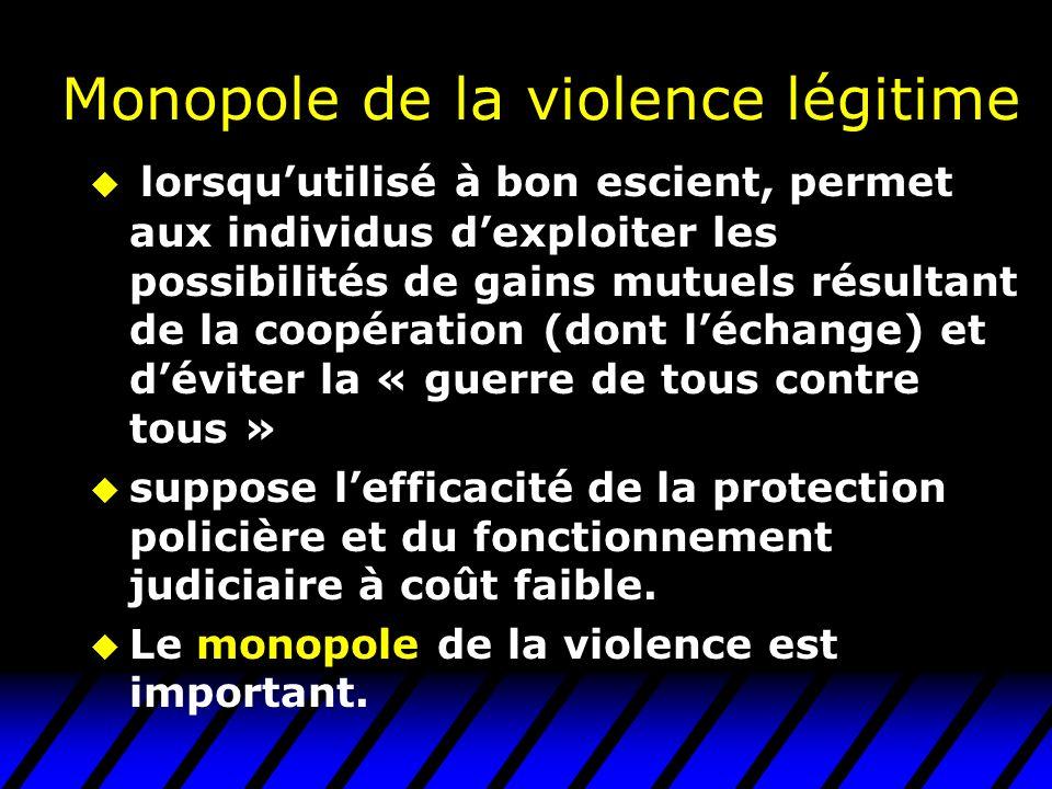 Monopole de la violence légitime