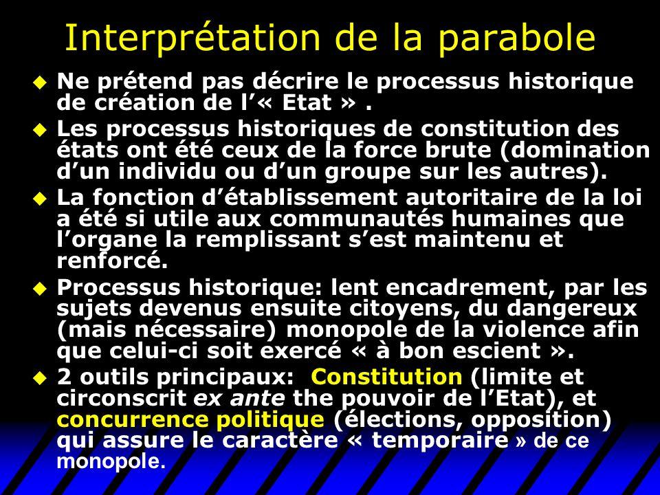 Interprétation de la parabole
