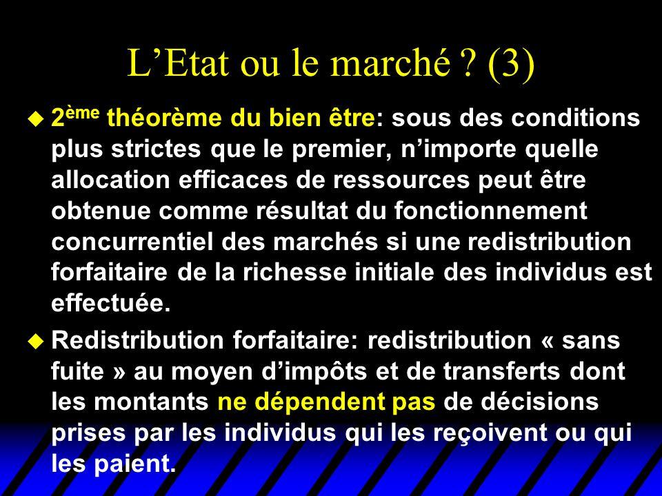 L'Etat ou le marché (3)