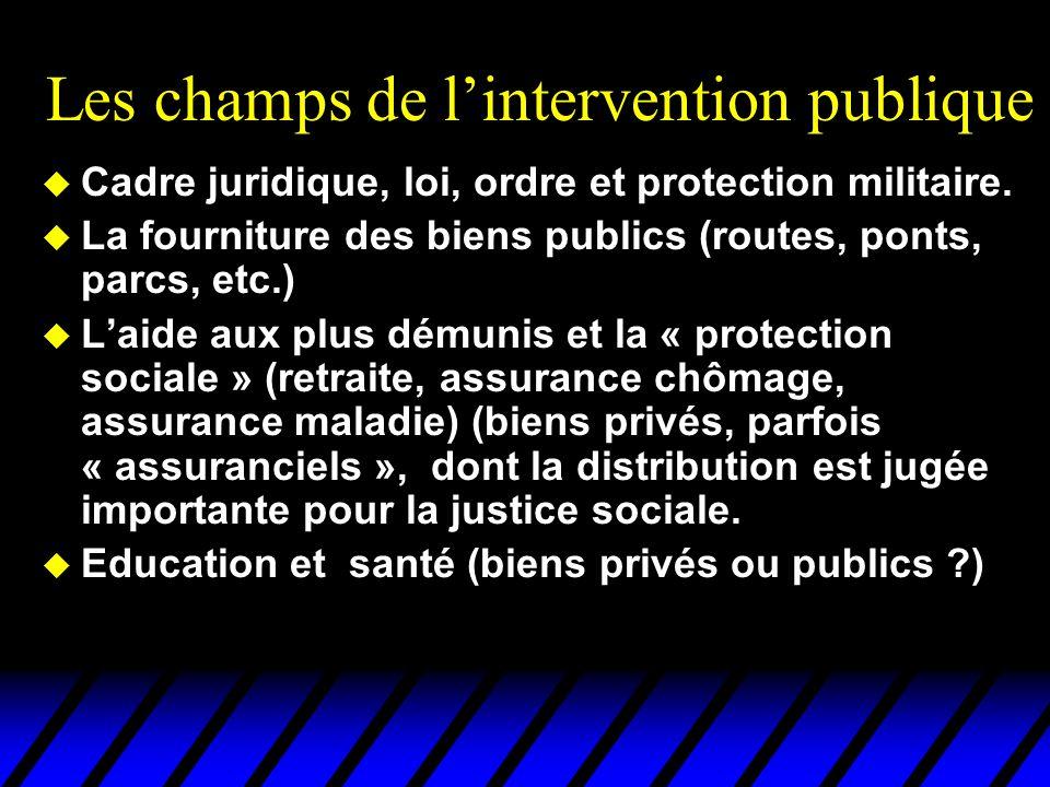 Les champs de l'intervention publique
