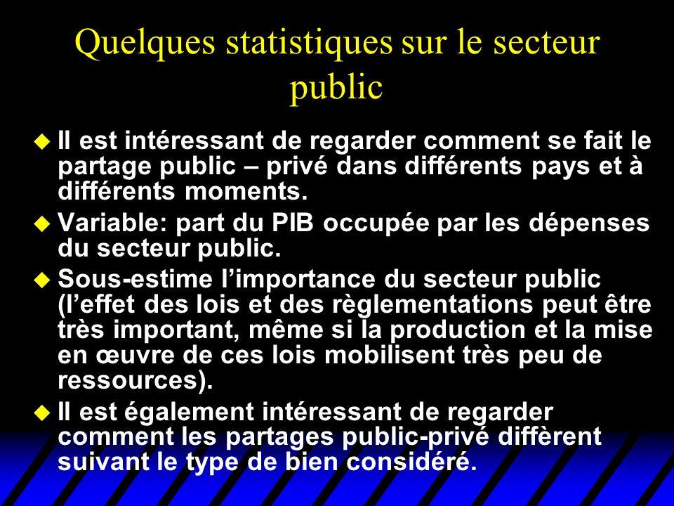 Quelques statistiques sur le secteur public