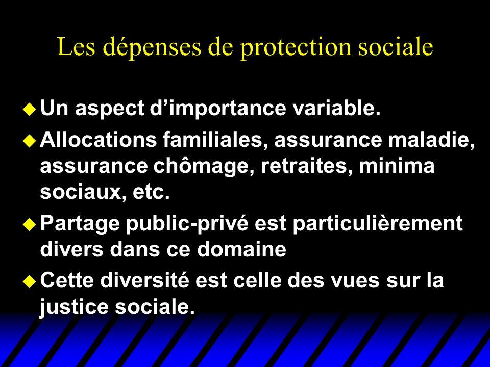 Les dépenses de protection sociale