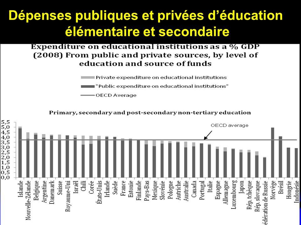 Dépenses publiques et privées d'éducation élémentaire et secondaire