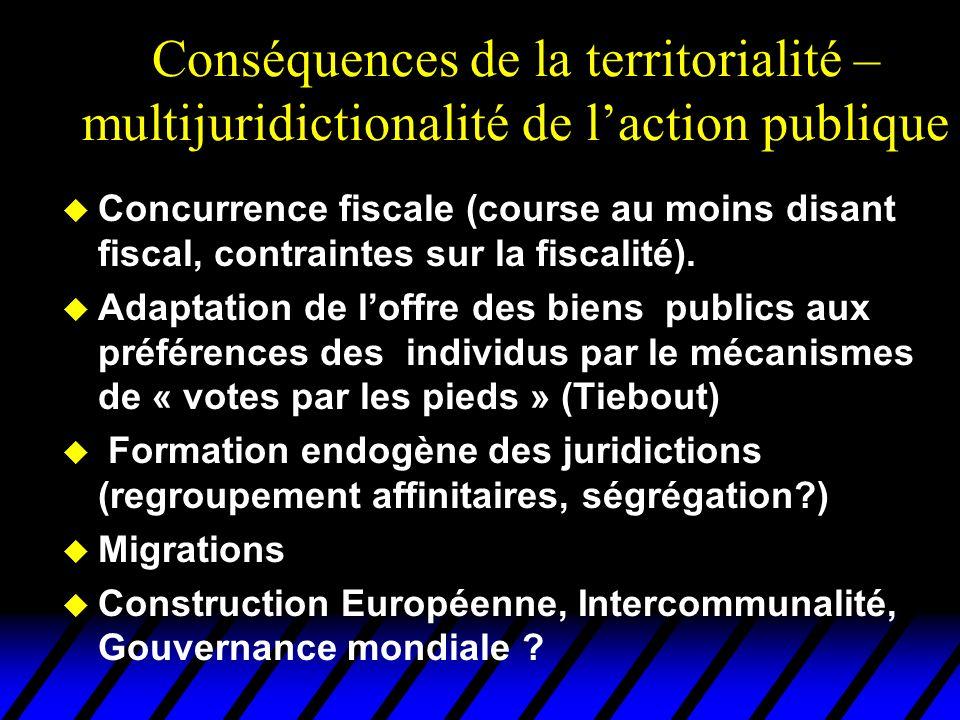 Conséquences de la territorialité – multijuridictionalité de l'action publique