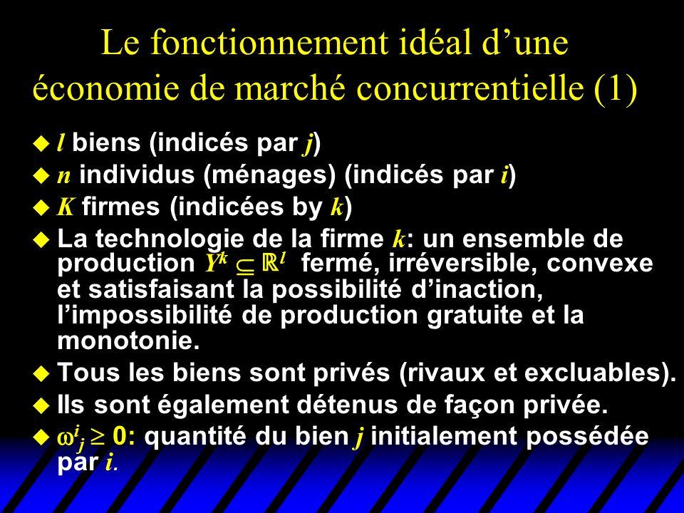 Le fonctionnement idéal d'une économie de marché concurrentielle (1)
