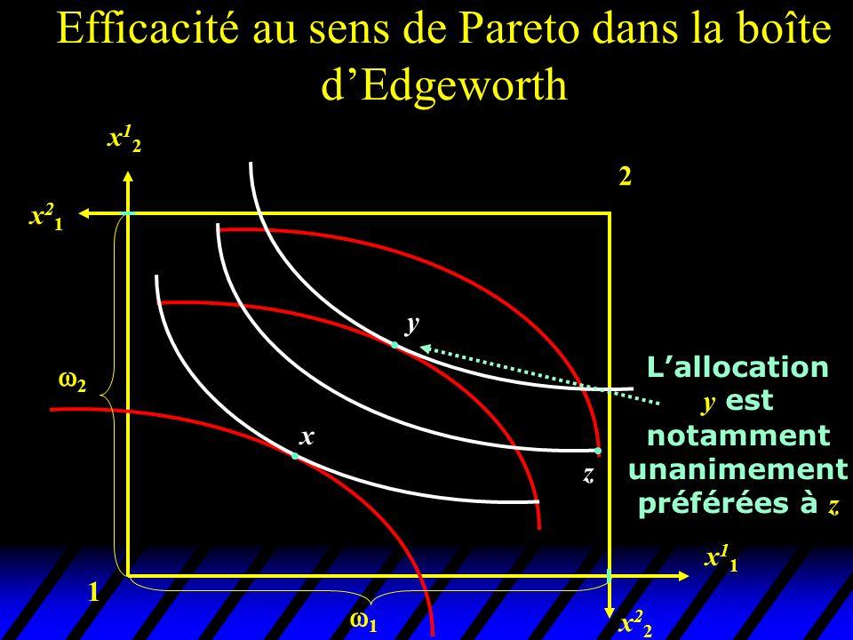 Efficacité au sens de Pareto dans la boîte d'Edgeworth