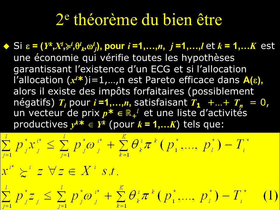 2e théorème du bien être 