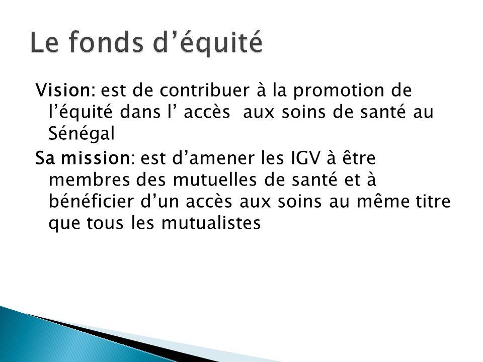 Le fonds d'équité
