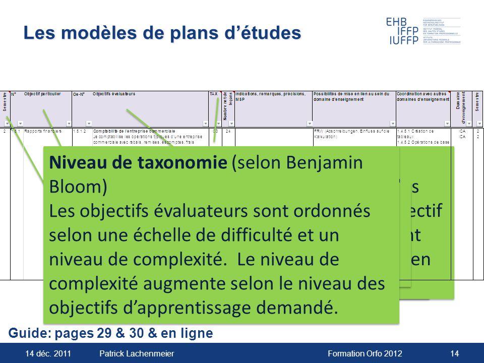 Les modèles de plans d'études