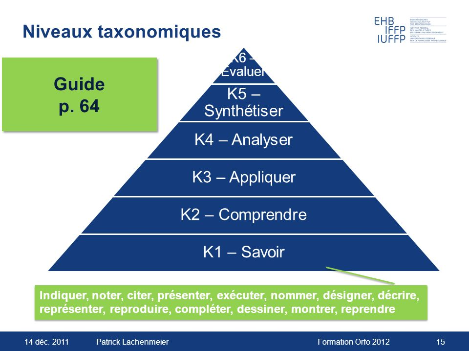 Niveaux taxonomiques Guide p. 64 K5 – Synthétiser K4 – Analyser