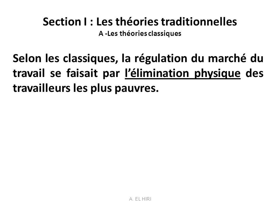 Section I : Les théories traditionnelles A -Les théories classiques