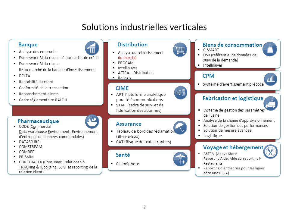 Solutions industrielles verticales