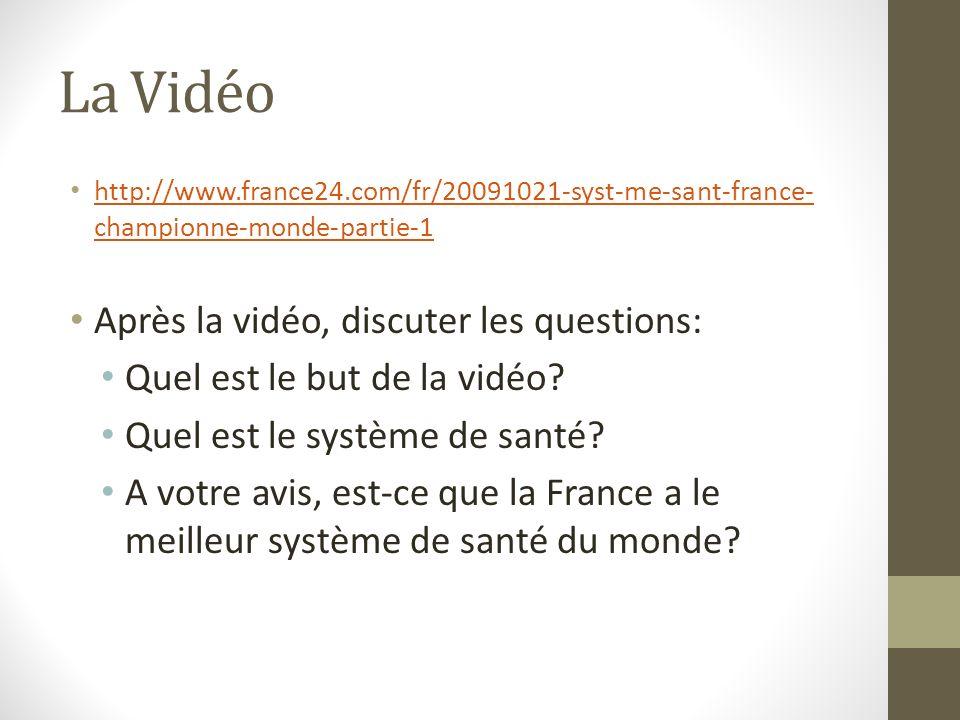 La Vidéo Après la vidéo, discuter les questions:
