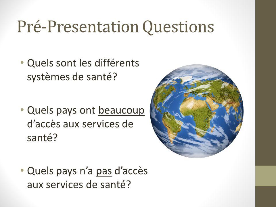 Pré-Presentation Questions