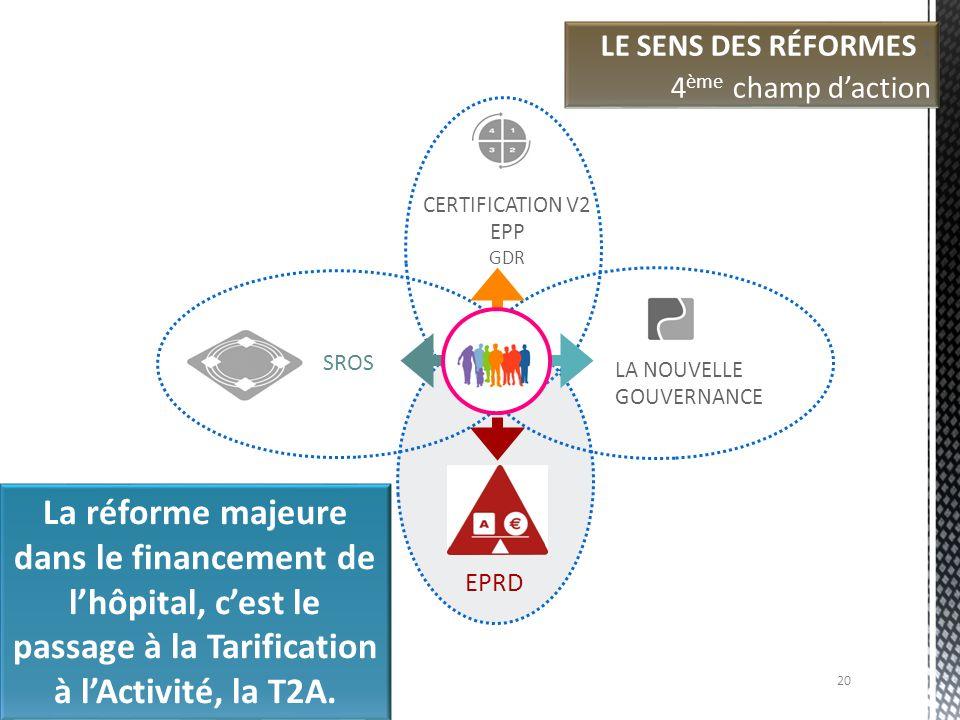 LE SENS DES RÉFORMES : 4ème champ d'action. CERTIFICATION V2. EPP. GDR. SROS. LA NOUVELLE GOUVERNANCE.