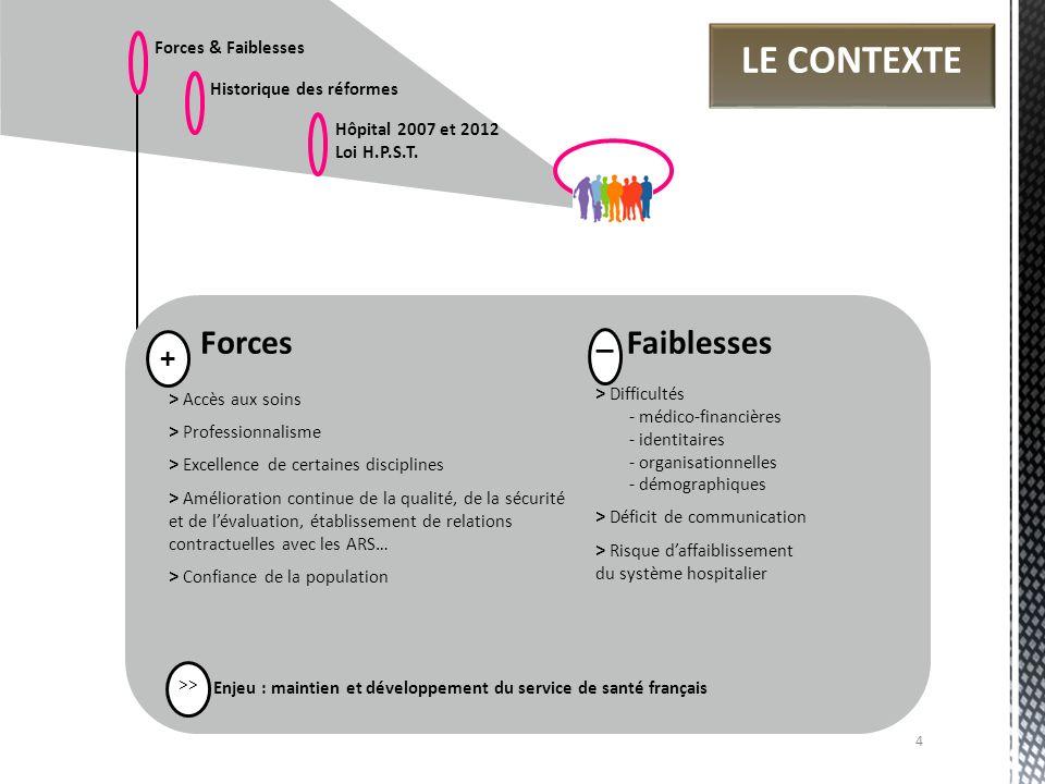 LE CONTEXTE _ Forces Faiblesses + > Accès aux soins