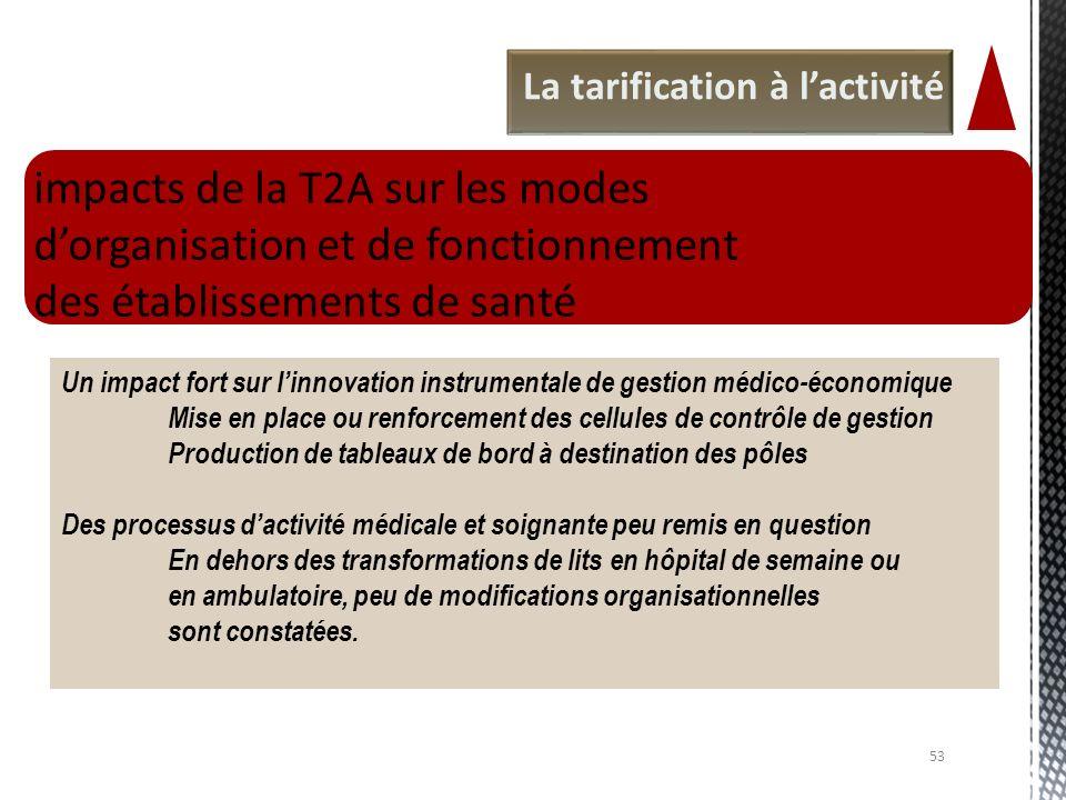 impacts de la T2A sur les modes d'organisation et de fonctionnement