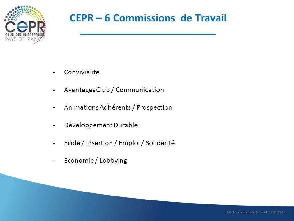 CEPR – 6 Commissions de Travail
