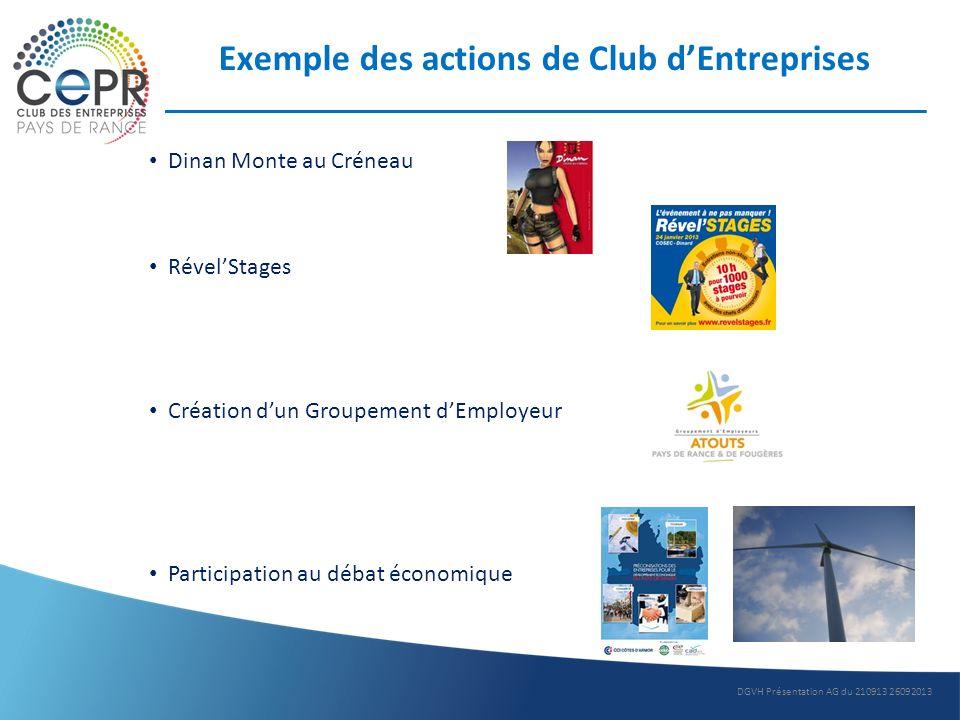 Exemple des actions de Club d'Entreprises
