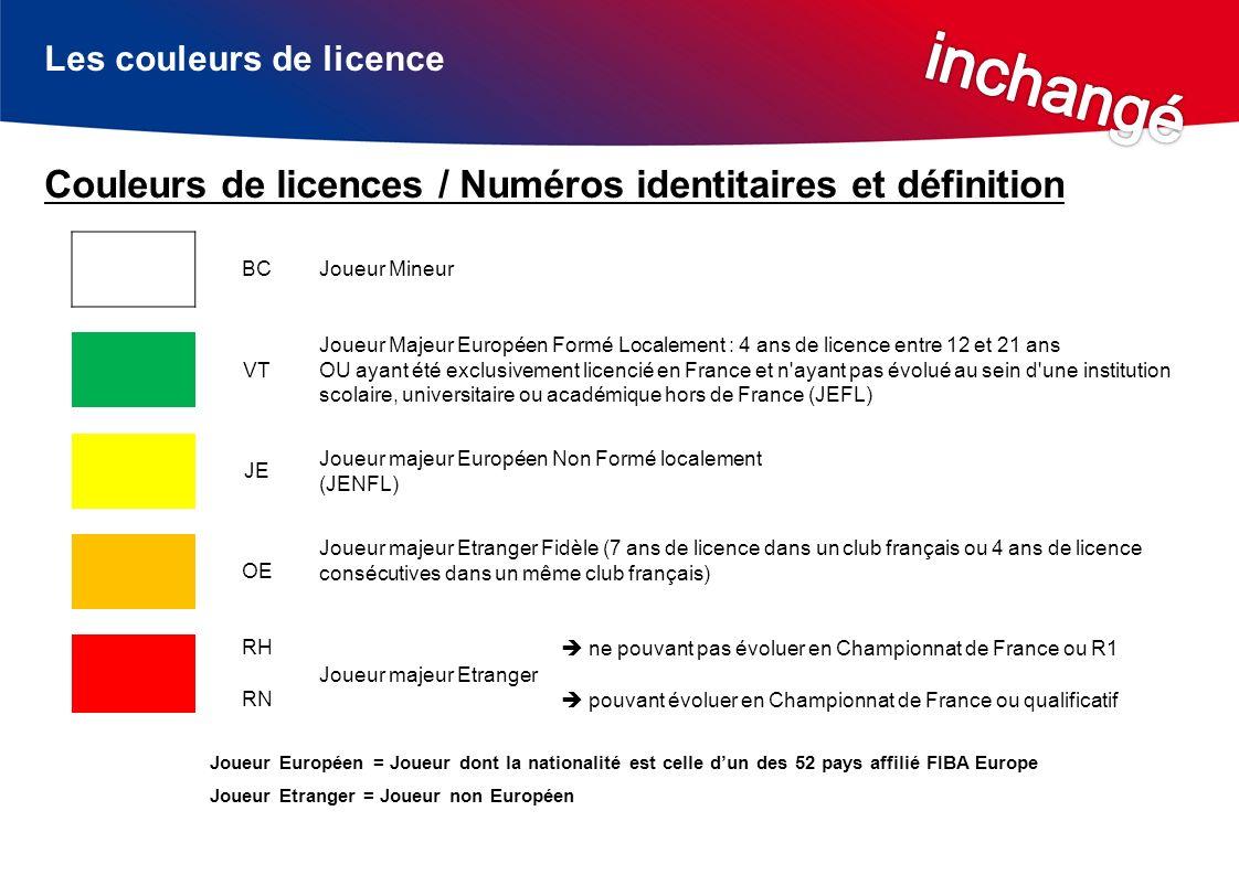 inchangé Couleurs de licences / Numéros identitaires et définition