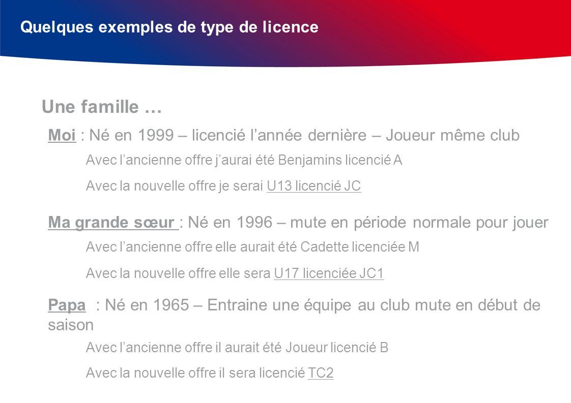 Une famille … Quelques exemples de type de licence