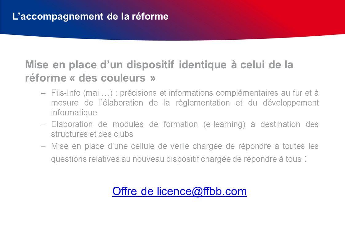 Offre de licence@ffbb.com