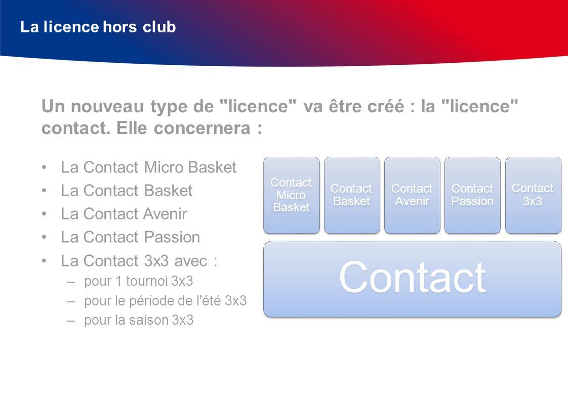 La licence hors club Un nouveau type de licence va être créé : la licence contact. Elle concernera :